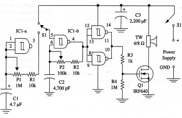 High Power Modulated Ultrasonic Source (ART224E)
