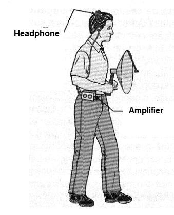 Figure 4 - The amplifier can be taken on a shoulder strap.
