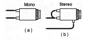 Figure 5 - Connecting the headphones outputs.