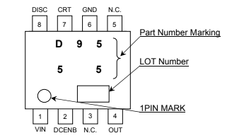 Figure 8 - Pin arrangement
