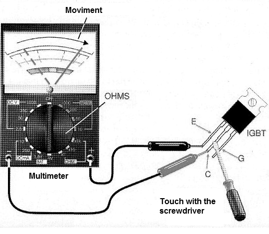 Figure 3 - Test with the Meter