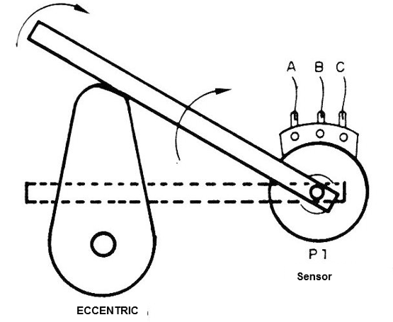 Position Detector Mec096e