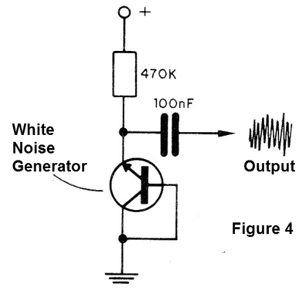 Figure 4 - The white noise generator