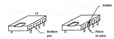 Figure 2 - Retrieving the Missing Pin