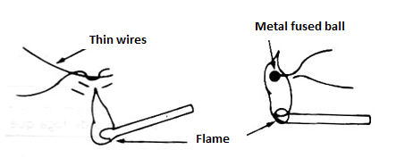 Figure 3 – splicing thin enameled wires