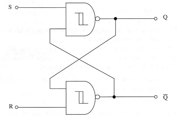 Figure 4 – Set-Reset flip-flop using two-gates of a 4093 IC