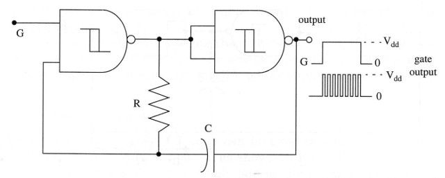 Figure 7 – Gated two-gate oscillator using the 4093 IC