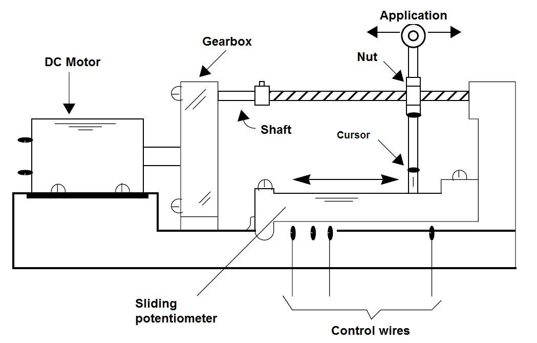 Figure 1 - The Experimental Servo