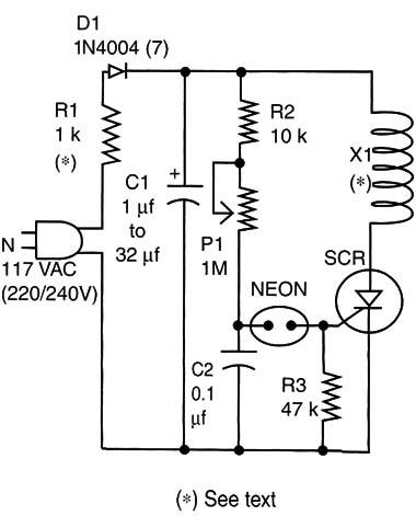Magnetic Field Generator (BM021E) on