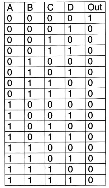 4002 Dual 4-lnput NOR Gate (CM003E)4 Input Or Gate Truth Table