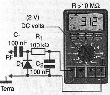 RF measures with multimeter (INS012E)